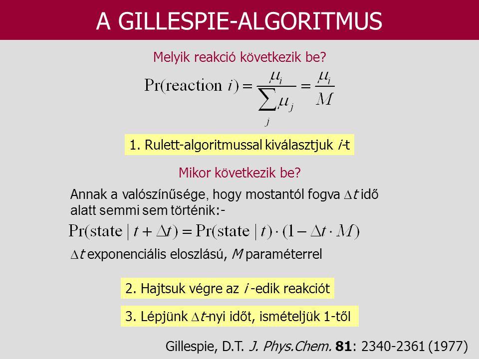 A GILLESPIE-ALGORITMUS Melyik reakci ó k ö vetkezik be? Mikor k ö vetkezik be? Annak a val ó sz í n űsége, hogy mostant ó l fogva  t id ő alatt semmi