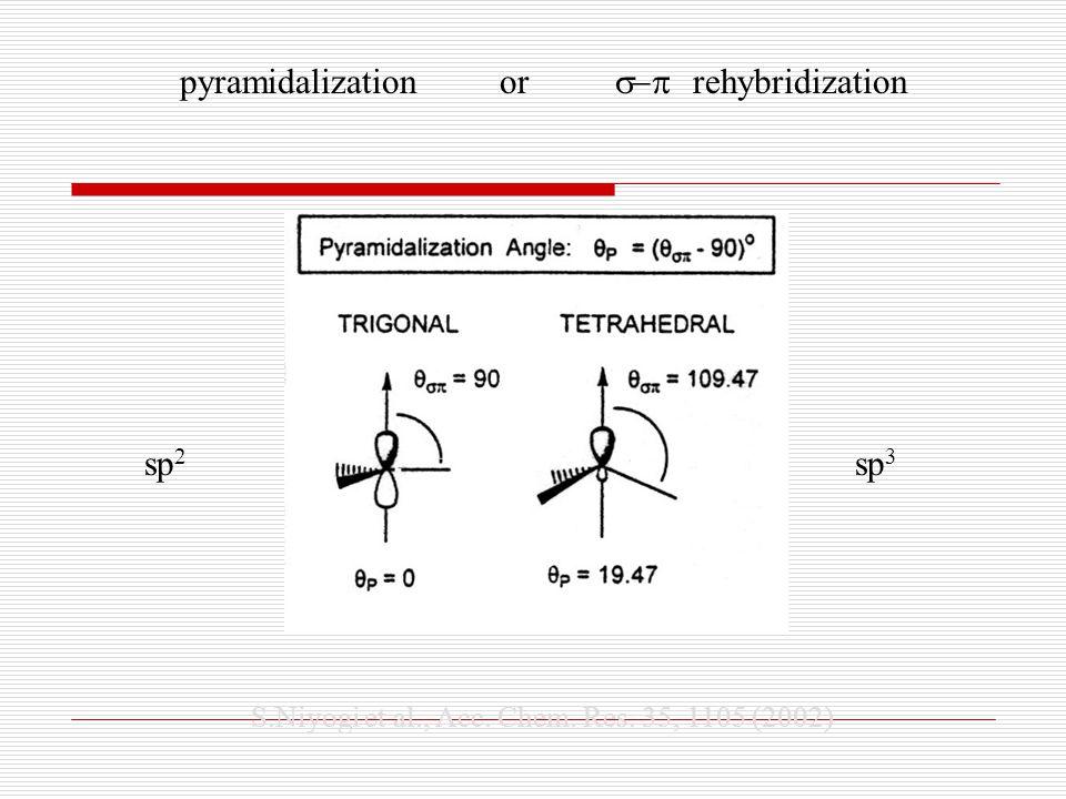 pyramidalization or  rehybridization sp 2 sp 3 S.Niyogi et al., Acc.