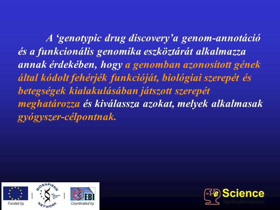 A 'genotypic drug discovery'a genom-annotáció és a funkcionális genomika eszköztárát alkalmazza annak érdekében, hogy a genomban azonosított gének által kódolt fehérjék funkcióját, biológiai szerepét és betegségek kialakulásában játszott szerepét meghatározza és kiválassza azokat, melyek alkalmasak gyógyszer-célpontnak.