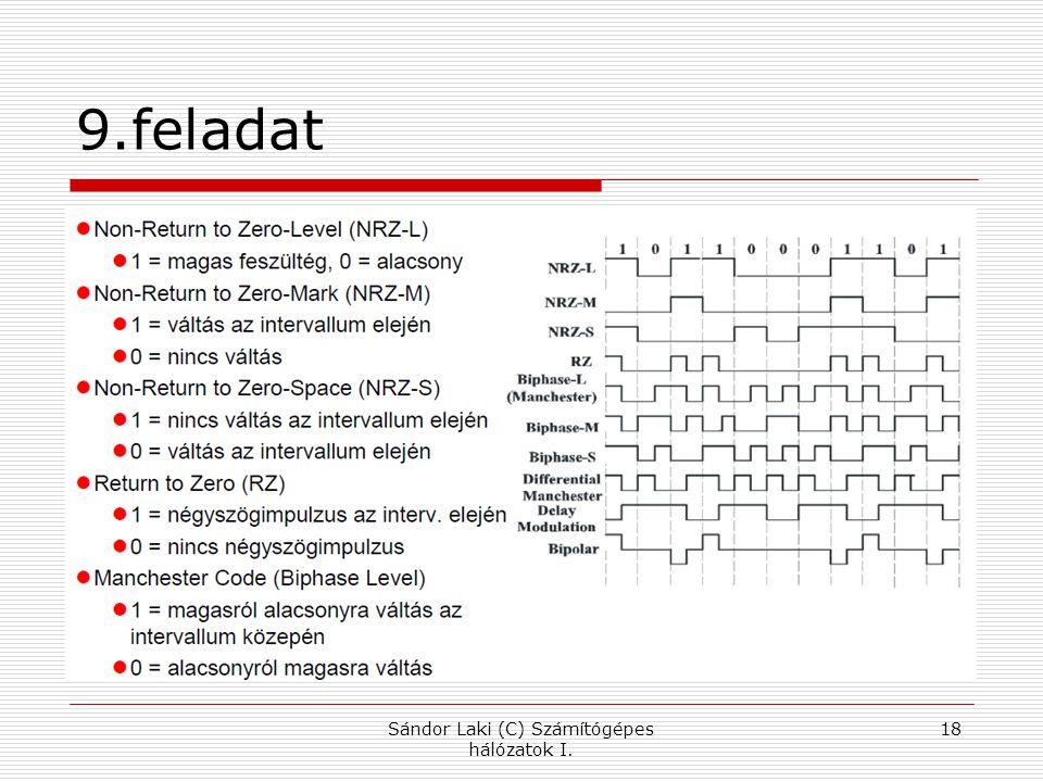 9.feladat Sándor Laki (C) Számítógépes hálózatok I. 18