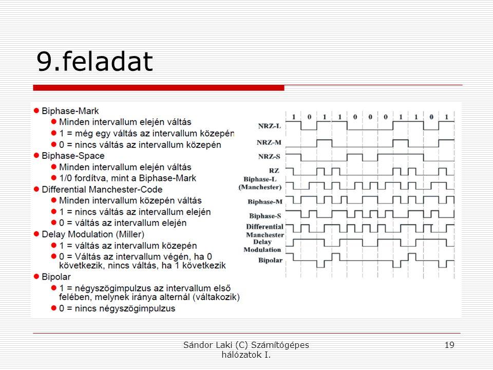 9.feladat Sándor Laki (C) Számítógépes hálózatok I. 19