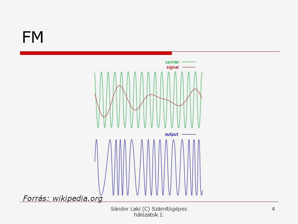 1.feladat  Ábrázolja a 10101101 bit sorozatot, ha különböző modulációval kerül átvitelre Amplitúdó Frekvencia Fázis  Legyen ugyanaz a vivőhullám.