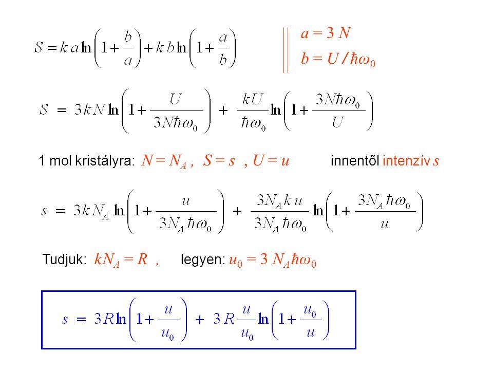 Einstein kristálymodell 4 A számításhoz használjuk fel a faktoriálisra vonatkozó egyik Stirling-formulát: ln (N !)  N ln N – N Itt a feltétel teljesü