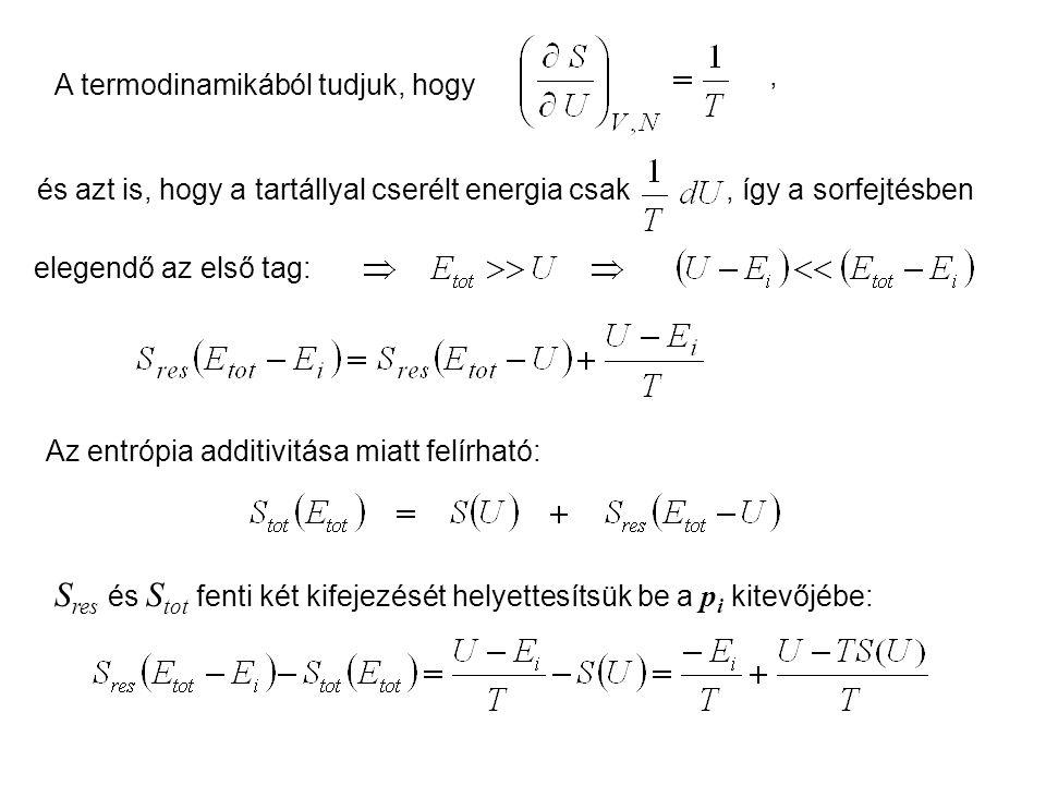 Fejtsük sorba az S res (E tot – E i ) entrópiát az (E tot – U) energia körül: az állapotok  számának helyébe annak entrópiával kifejezett értékét a