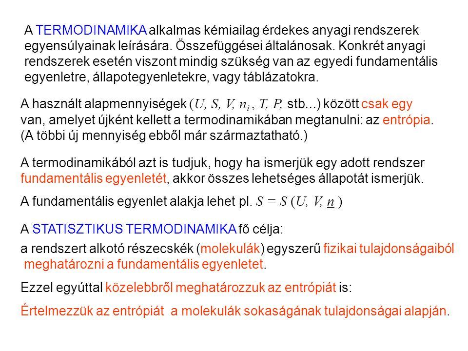 FORRÁSOK – Szépfalusi Péter, Tél Tamás: Statisztikus fizika, Egyetemi jegyzet, ELTE Elméleti Fizikai Tanszék, 1976 – Herbert B. Callen: Thermodynamics