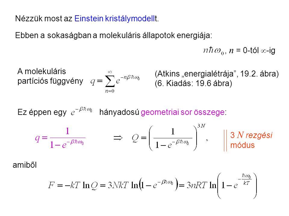 Kétállapotú molekulák kanonikus leírása 2 Az F -ből S -et az alapján számíthatjuk. Látható, hogy F kiszámítása sokkal egyszerűbb, mint a mikrokanoniku