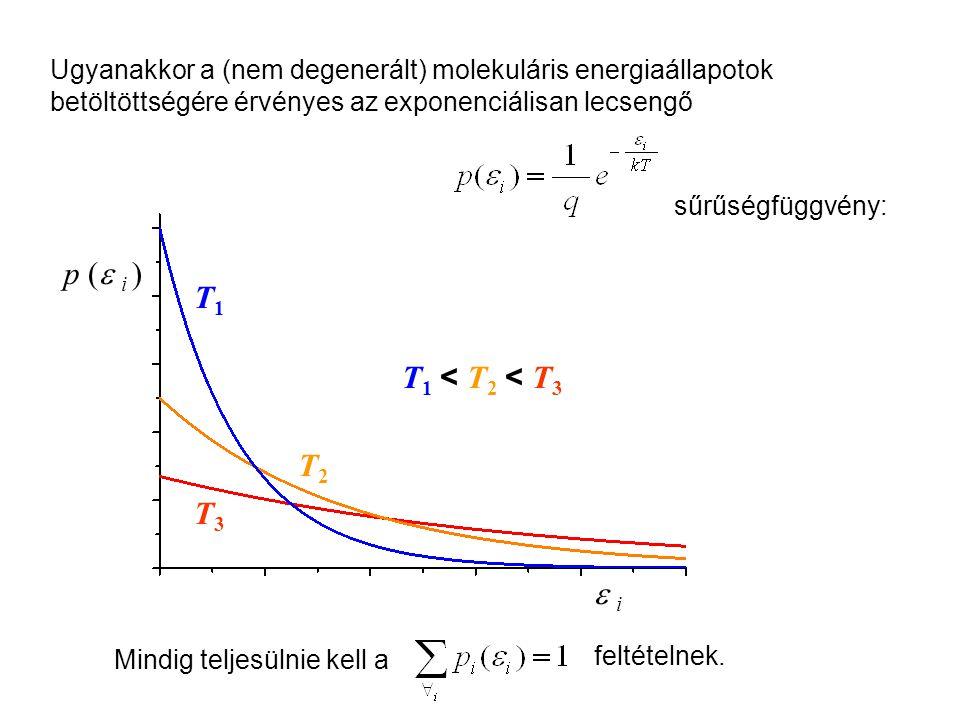 A makroszkopikus energia kanonikus sűrűségfüggvénye 2 Az E sűrűségfüggvénye az e –  E és az  E N szorzata, ami a gyorsan lecsengő/felfutó függvények