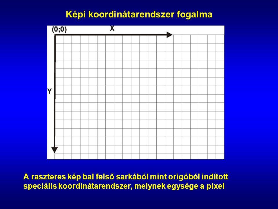 Képi koordinátarendszer fogalma A raszteres kép bal felső sarkából mint origóból indított speciális koordinátarendszer, melynek egysége a pixel