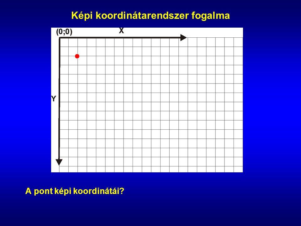 Képi koordinátarendszer fogalma A pont képi koordinátái?