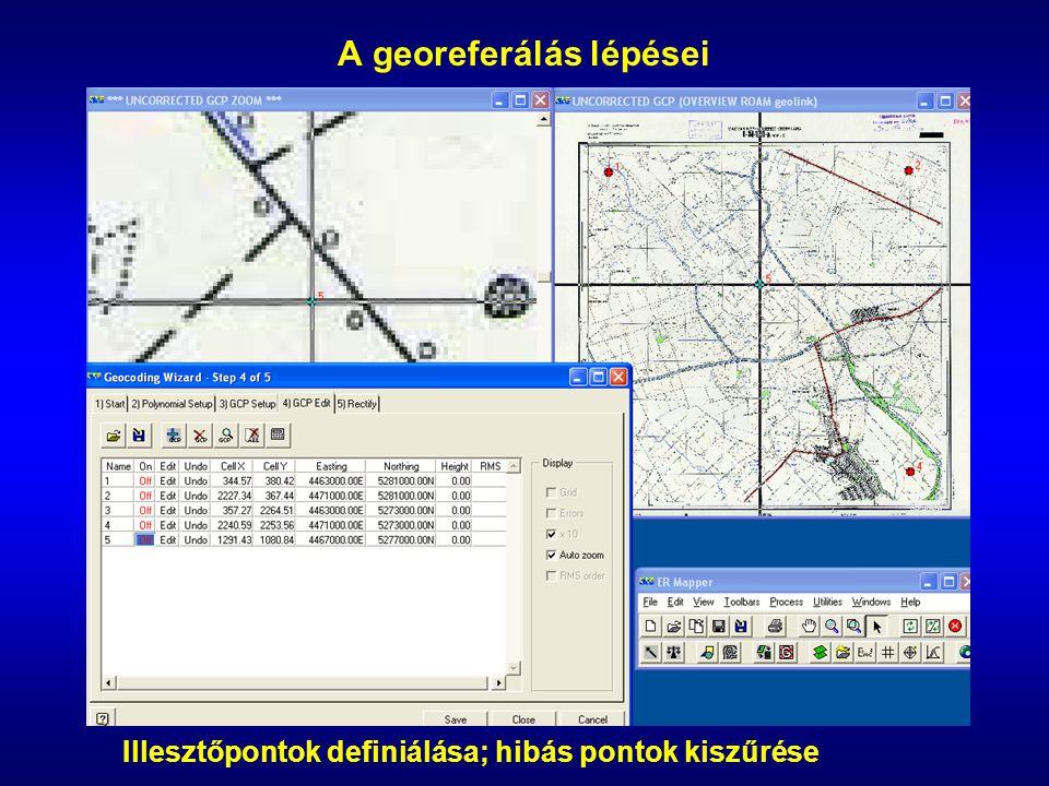 A georeferálás lépései Illesztőpontok definiálása; hibás pontok kiszűrése