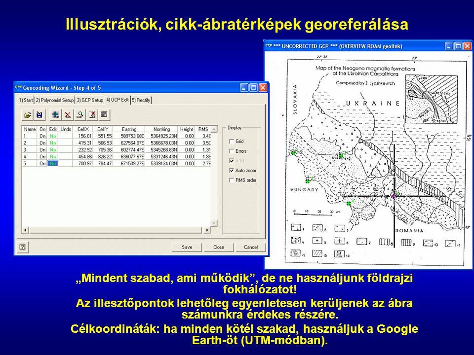 """Illusztrációk, cikk-ábratérképek georeferálása """"Mindent szabad, ami működik , de ne használjunk földrajzi fokhálózatot."""