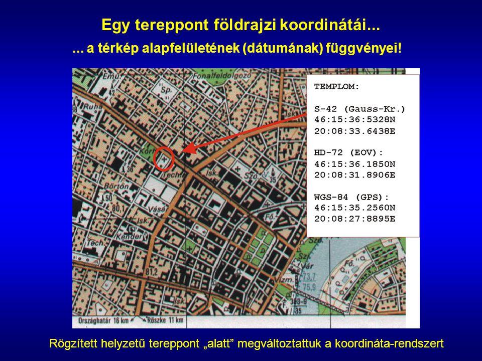 Egy tereppont földrajzi koordinátái......a térkép alapfelületének (dátumának) függvényei.