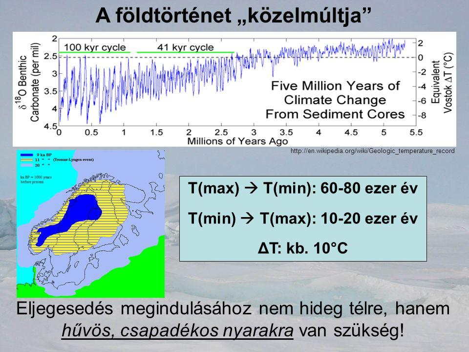"""A földtörténet """"közelmúltja"""" Eljegesedés megindulásához nem hideg télre, hanem hűvös, csapadékos nyarakra van szükség! T(max)  T(min): 60-80 ezer év"""