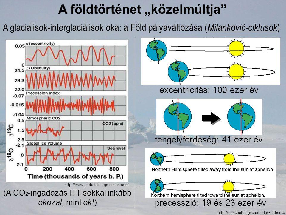 """A földtörténet """"közelmúltja"""" A glaciálisok-interglaciálisok oka: a Föld pályaváltozása ( Milanković-ciklusok ) excentricitás: 100 ezer év tengelyferde"""