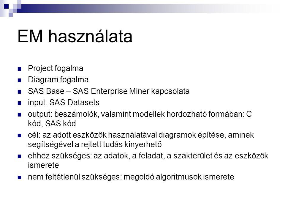 EM használata Project fogalma Diagram fogalma SAS Base – SAS Enterprise Miner kapcsolata input: SAS Datasets output: beszámolók, valamint modellek hordozható formában: C kód, SAS kód cél: az adott eszközök használatával diagramok építése, aminek segítségével a rejtett tudás kinyerhető ehhez szükséges: az adatok, a feladat, a szakterület és az eszközök ismerete nem feltétlenül szükséges: megoldó algoritmusok ismerete