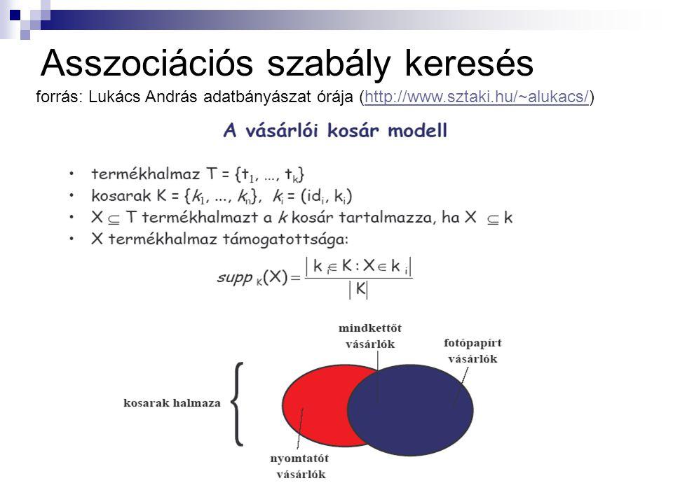 Asszociációs szabály keresés forrás: Lukács András adatbányászat órája (http://www.sztaki.hu/~alukacs/)http://www.sztaki.hu/~alukacs/