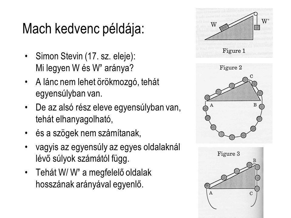 Mach kedvenc példája: Simon Stevin (17. sz. eleje): Mi legyen W és W ' aránya.