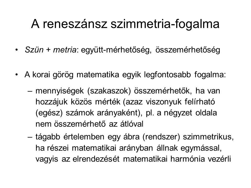 A reneszánsz szimmetria-fogalma Szün + metria: együtt-mérhetőség, összemérhetőség A korai görög matematika egyik legfontosabb fogalma: –mennyiségek (szakaszok) összemérhetők, ha van hozzájuk közös mérték (azaz viszonyuk felírható (egész) számok arányaként), pl.