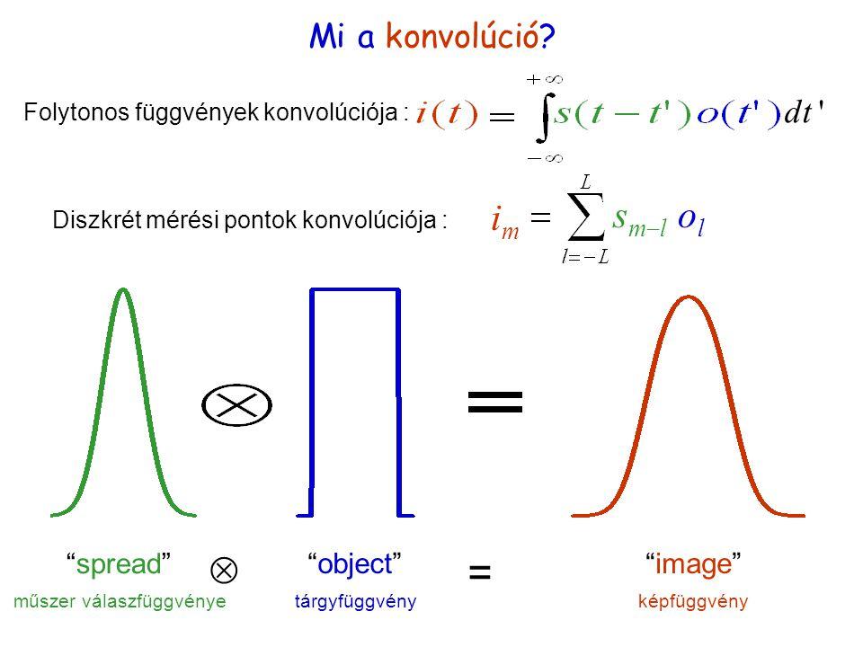 """Mi a konvolúció? Folytonos függvények konvolúciója : dt ' Diszkrét mérési pontok konvolúciója : imim olol smlsml """"spread"""" """"object""""""""image""""  = műszer"""