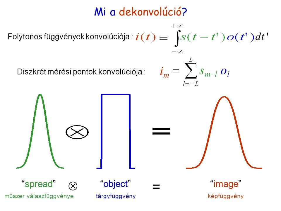 """Mi a dekonvolúció? Folytonos függvények konvolúciója : dt ' Diszkrét mérési pontok konvolúciója : imim olol smlsml """"spread"""" """"object""""""""image""""  = műsz"""
