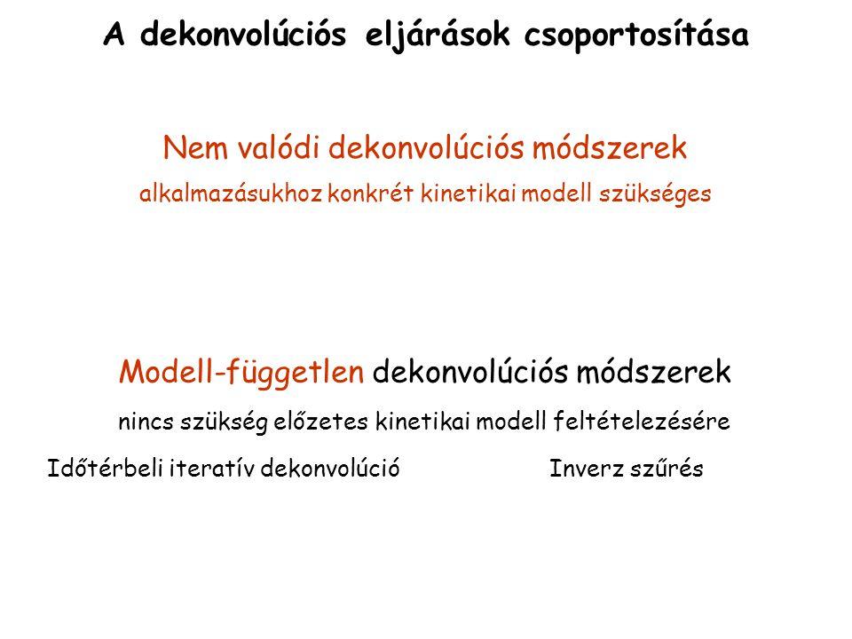 Nem valódi dekonvolúciós módszerek alkalmazásukhoz konkrét kinetikai modell szükséges A dekonvolúciós eljárások csoportosítása Modell-független dekonv