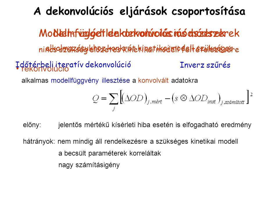A dekonvolúciós eljárások csoportosítása Nem valódi dekonvolúciós módszerek alkalmazásukhoz konkrét kinetikai modell szükséges rekonvolúció alkalmas m