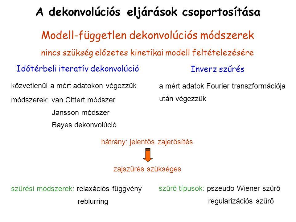 A dekonvolúciós eljárások csoportosítása Modell-független dekonvolúciós módszerek nincs szükség előzetes kinetikai modell feltételezésére Időtérbeli i