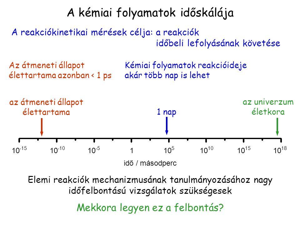 A kémiai folyamatok időskálája Kémiai folyamatok reakcióideje akár több nap is lehet Az átmeneti állapot élettartama azonban < 1 ps Elemi reakciók mec