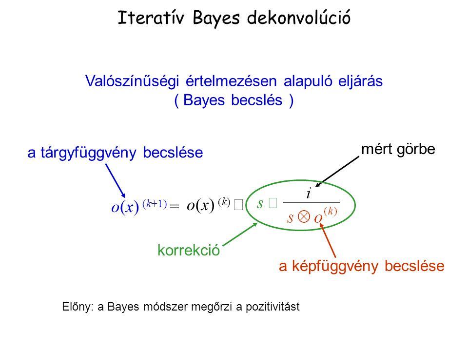 Iteratív Bayes dekonvolúció o(x) (k)  Valószínűségi értelmezésen alapuló eljárás ( Bayes becslés ) mért görbe o(x) (k+1) = a tárgyfüggvény becslése s
