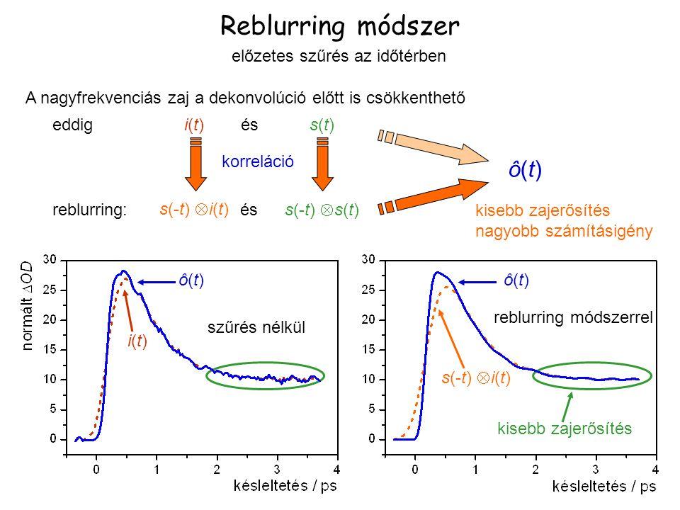 Reblurring módszer előzetes szűrés az időtérben A nagyfrekvenciás zaj a dekonvolúció előtt is csökkenthető eddigés i(t)i(t) ô(t)ô(t) s(-t)  i(t) ô(t