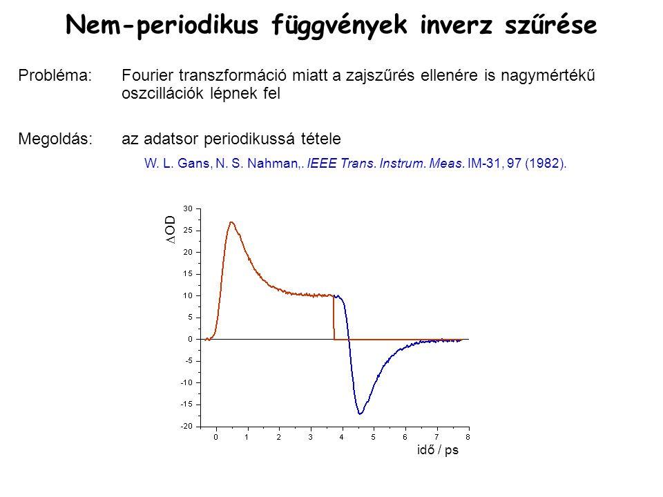 idő / ps  OD Probléma: Nem-periodikus függvények inverz szűrése Fourier transzformáció miatt a zajszűrés ellenére is nagymértékű oszcillációk lépnek