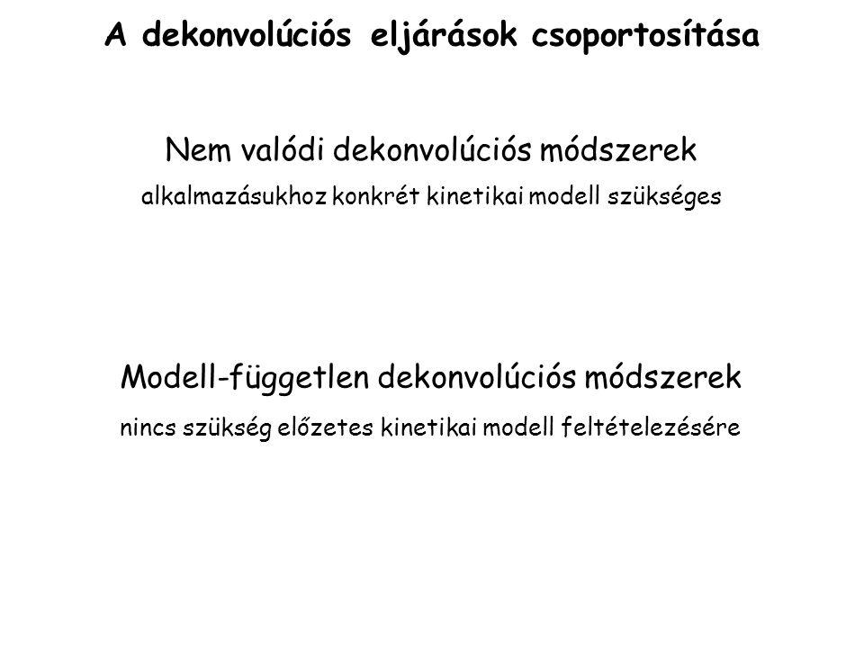 Nem valódi dekonvolúciós módszerek alkalmazásukhoz konkrét kinetikai modell szükséges Modell-független dekonvolúciós módszerek nincs szükség előzetes