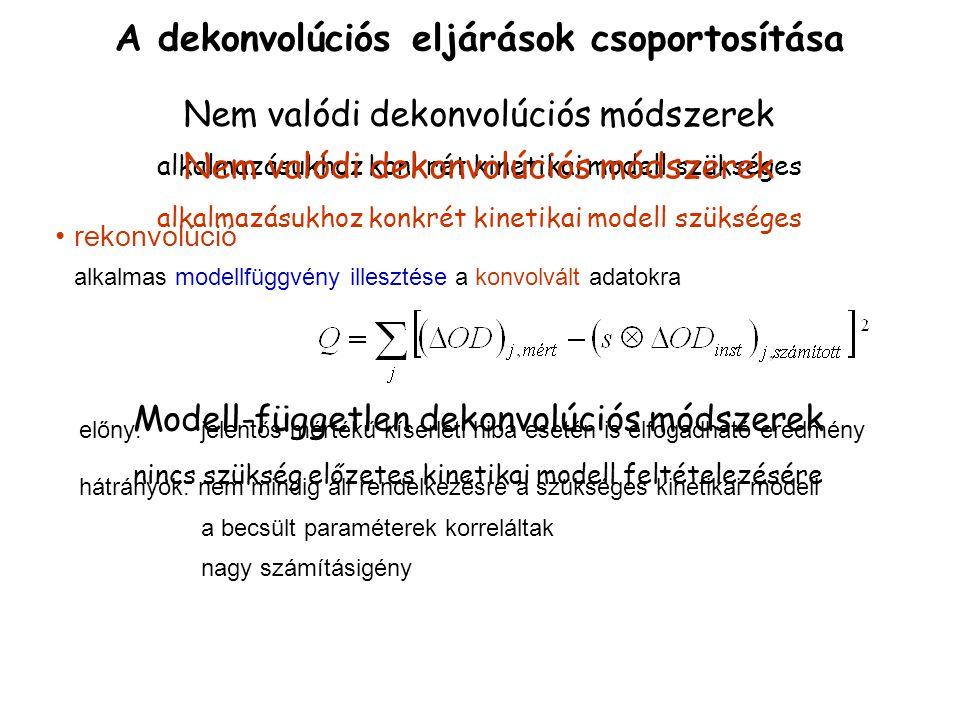 alkalmazásukhoz konkrét kinetikai modell szükséges Nem valódi dekonvolúciós módszerek A dekonvolúciós eljárások csoportosítása rekonvolúció alkalmas m