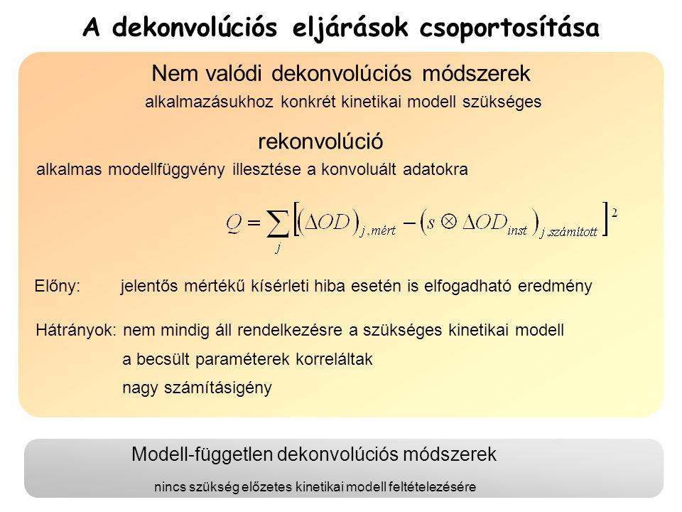 Nem valódi dekonvolúciós módszerek A dekonvolúciós eljárások csoportosítása alkalmazásukhoz konkrét kinetikai modell szükséges Modell-független dekonv