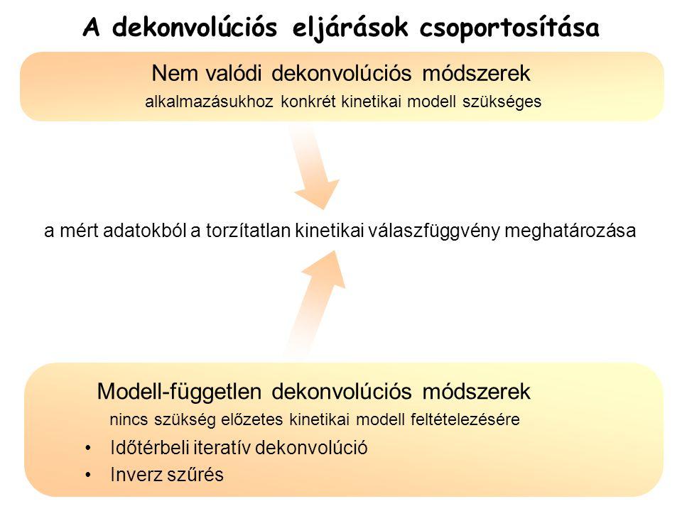 A dekonvolúciós eljárások csoportosítása Nem valódi dekonvolúciós módszerek alkalmazásukhoz konkrét kinetikai modell szükséges a mért adatokból a torz