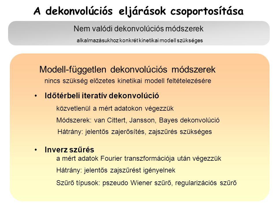 A dekonvolúciós eljárások csoportosítása Nem valódi dekonvolúciós módszerek alkalmazásukhoz konkrét kinetikai modell szükséges Modell-független dekonv