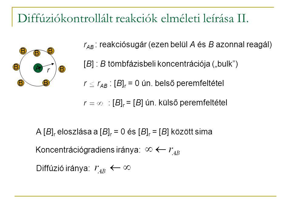 Diffúziókontrollált reakciók elméleti leírása II.