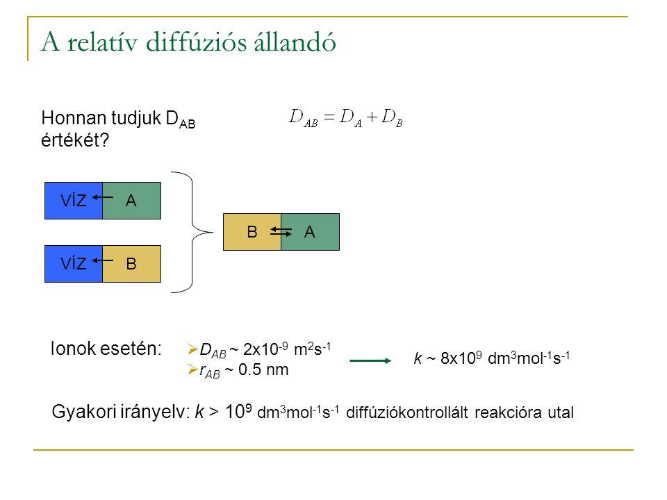 A relatív diffúziós állandó Honnan tudjuk D AB értékét.