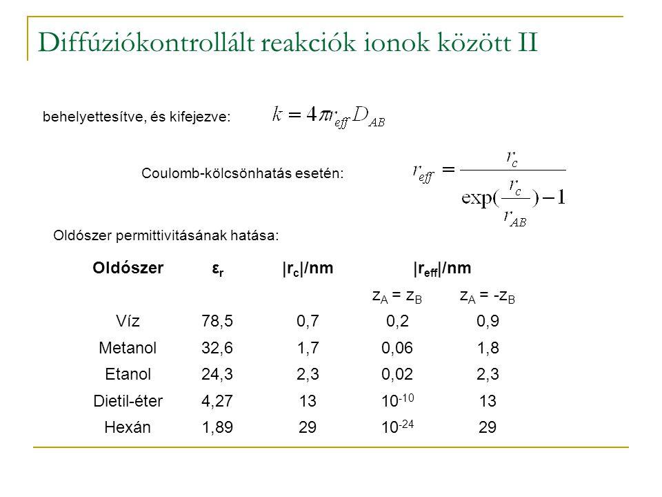 Diffúziókontrollált reakciók ionok között II behelyettesítve, és kifejezve: Coulomb-kölcsönhatás esetén: Oldószerεrεr |r c |/nm|r eff |/nm z A = z B z A = -z B Víz78,50,70,20,9 Metanol32,61,70,061,8 Etanol24,32,30,022,3 Dietil-éter4,271310 -10 13 Hexán1,892910 -24 29 Oldószer permittivitásának hatása: