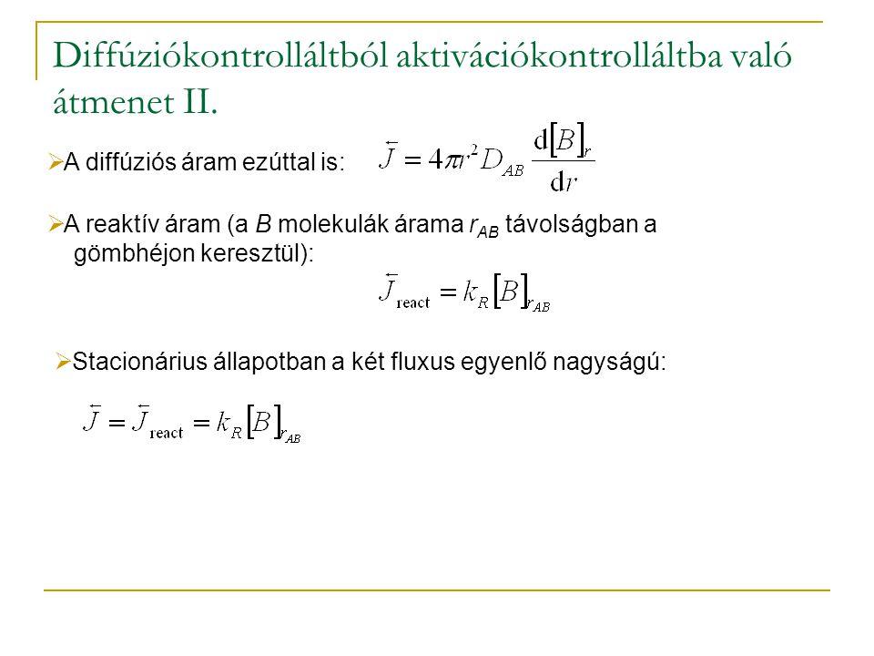 Diffúziókontrolláltból aktivációkontrolláltba való átmenet II.