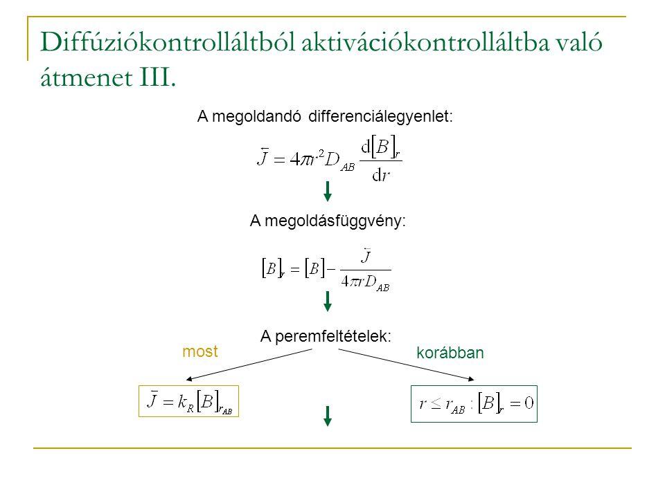 Diffúziókontrolláltból aktivációkontrolláltba való átmenet III.