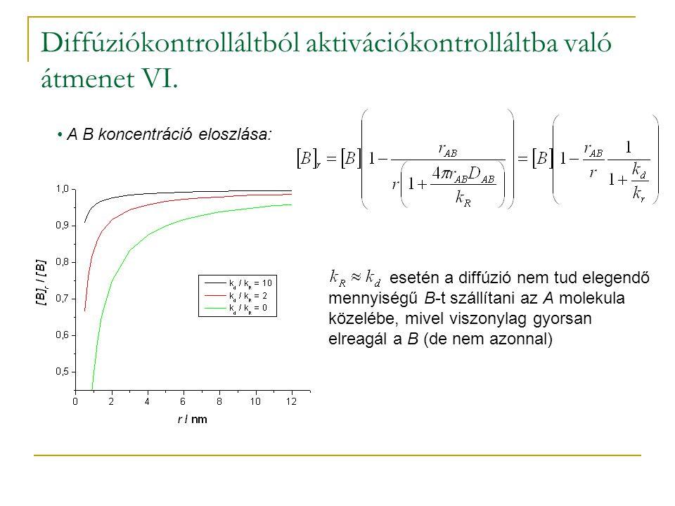 Diffúziókontrolláltból aktivációkontrolláltba való átmenet VI.