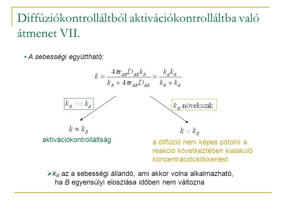 Diffúziókontrolláltból aktivációkontrolláltba való átmenet VII.
