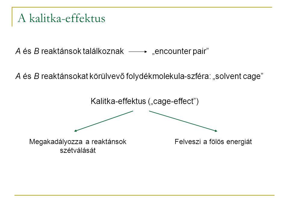 """A kalitka-effektus A és B reaktánsok találkoznak""""encounter pair A és B reaktánsokat körülvevő folydékmolekula-szféra: """"solvent cage Kalitka-effektus (""""cage-effect ) Megakadályozza a reaktánsok szétválását Felveszi a fölös energiát"""