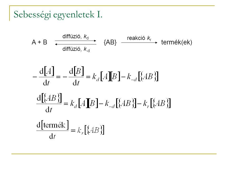 Sebességi egyenletek I. A + B diffúzió, k d {AB}termék(ek) reakció k r diffúzió, k -d