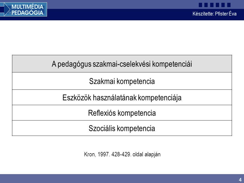 Készítette: Pfister Éva 4 A pedagógus szakmai-cselekvési kompetenciái Szakmai kompetencia Eszközök használatának kompetenciája Reflexiós kompetencia S