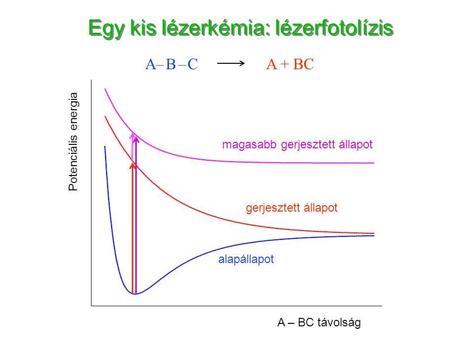 Egy kis lézerkémia: lézerfotolízis A– B – CA– B – CA + BC alapállapot gerjesztett állapot magasabb gerjesztett állapot Potenciális energia A – BC távolság lézerfotolízis