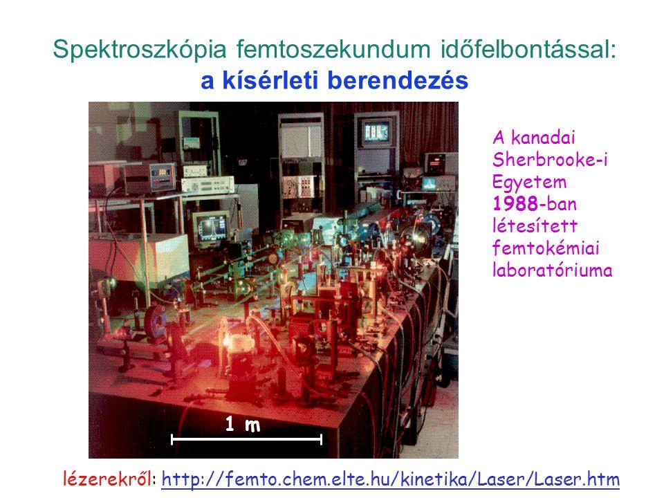 Spektroszkópia femtoszekundum időfelbontással: a kísérleti berendezés lézerekről: http://femto.chem.elte.hu/kinetika/Laser/Laser.htm pump-probe 1 1 m A kanadai Sherbrooke-i Egyetem 1988-ban létesített femtokémiai laboratóriuma