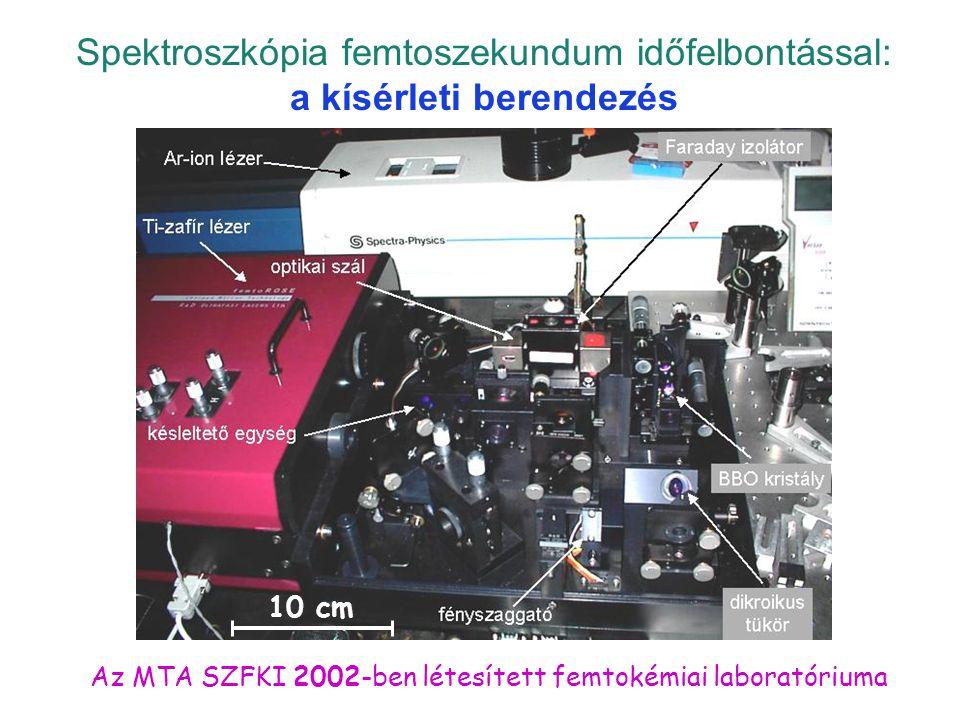 Spektroszkópia femtoszekundum időfelbontással: a kísérleti berendezés pump-probe 4 10 cm10 cm Az MTA SZFKI 2002-ben létesített femtokémiai laboratóriu