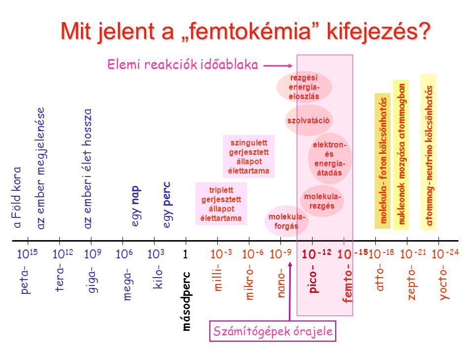 """időskála 2 10 15 10 12 10 9 10 -15 10 -18 10 -21 10 -24 10 6 10 3 10 -6 10 -3 10 -9 10 -12 1 másodperc tera- giga- mega- kilo- mikro- milli- nano- pico- femto- atto- zepto- yocto- peta- a Föld kora az ember megjelenése az emberi élet hossza egy nap egy perc molekula-foton kölcsönhatás nukleonok mozgása atommagban atommag-neutrino kölcsönhatás triplett gerjesztett állapot élettartama szingulett gerjesztett állapot élettartama molekula- forgás molekula- rezgés elektron- és energia- átadás szolvatáció rezgési energia- eloszlás Elemi reakciók időablaka Számítógépek órajele Mit jelent a """"femtokémia kifejezés"""